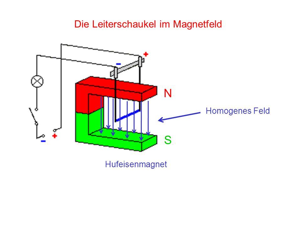 Die Leiterschaukel im Magnetfeld