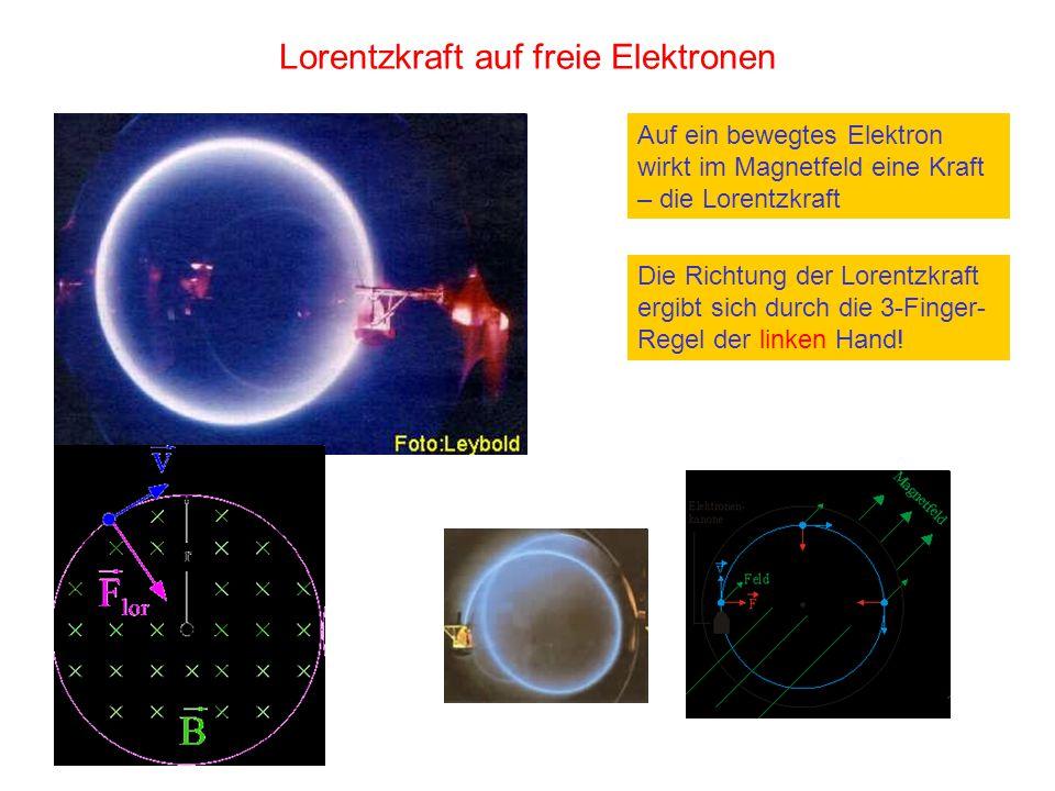 Lorentzkraft auf freie Elektronen