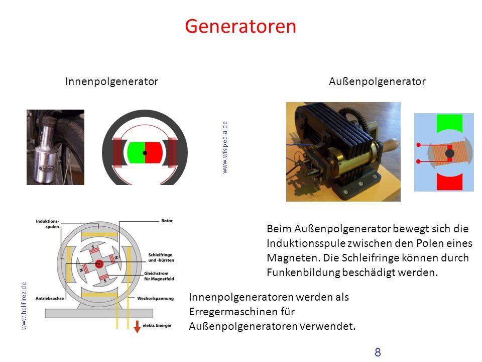 Generatoren Innenpolgenerator Außenpolgenerator