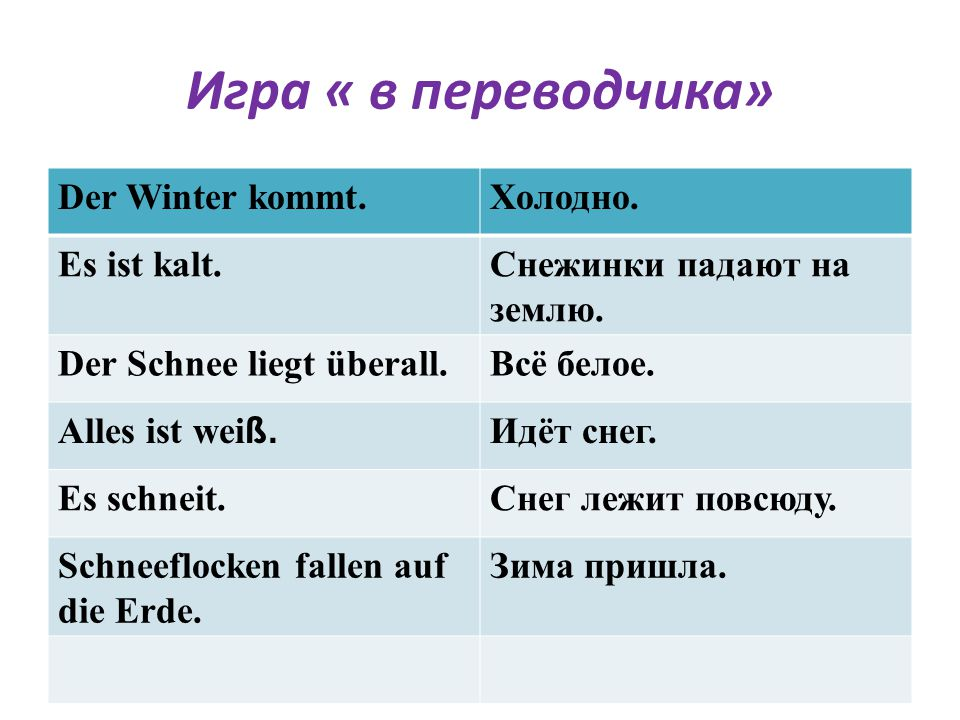 Игра « в переводчика» Der Winter kommt. Холодно. Es ist kalt.