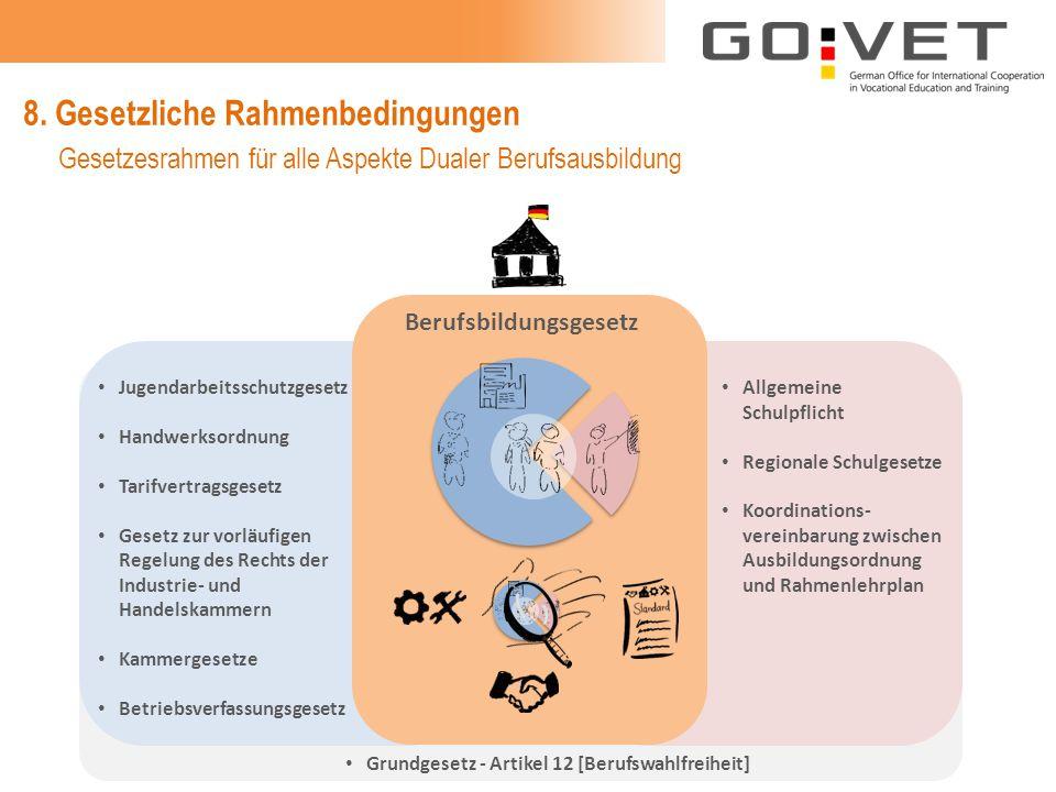8. Gesetzliche Rahmenbedingungen