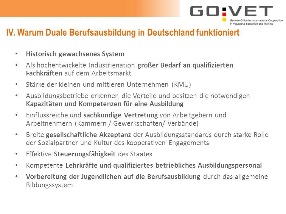 IV. Warum Duale Berufsausbildung in Deutschland funktioniert
