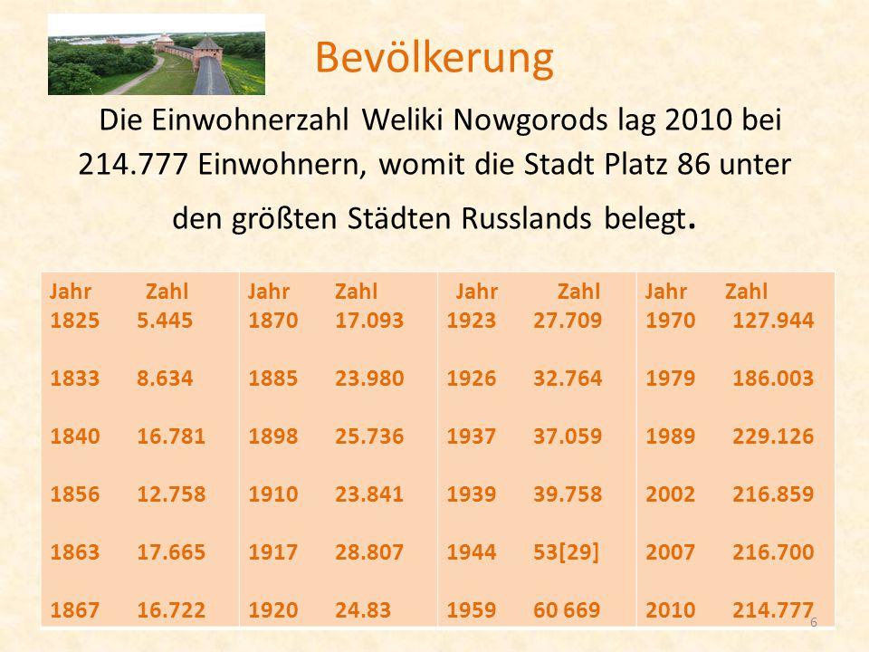 Bevölkerung Die Einwohnerzahl Weliki Nowgorods lag 2010 bei 214