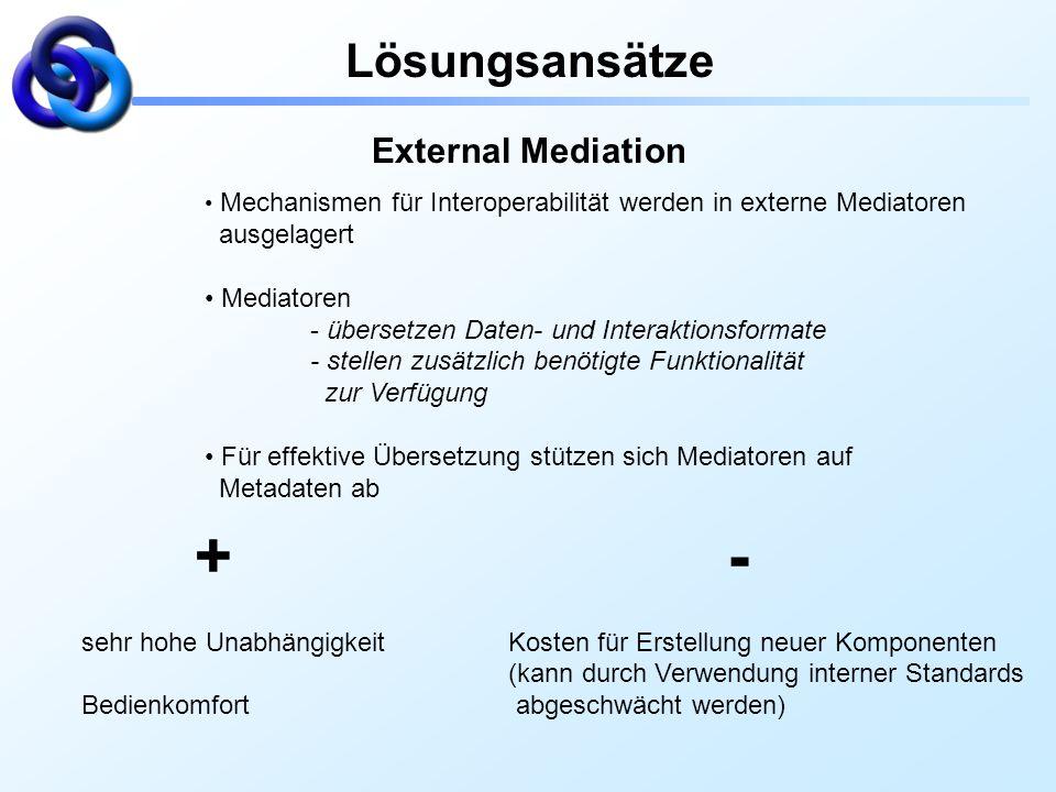 Lösungsansätze External Mediation ausgelagert Mediatoren