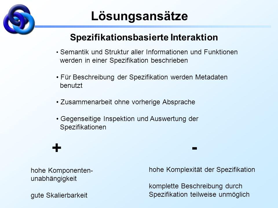 - Lösungsansätze Spezifikationsbasierte Interaktion