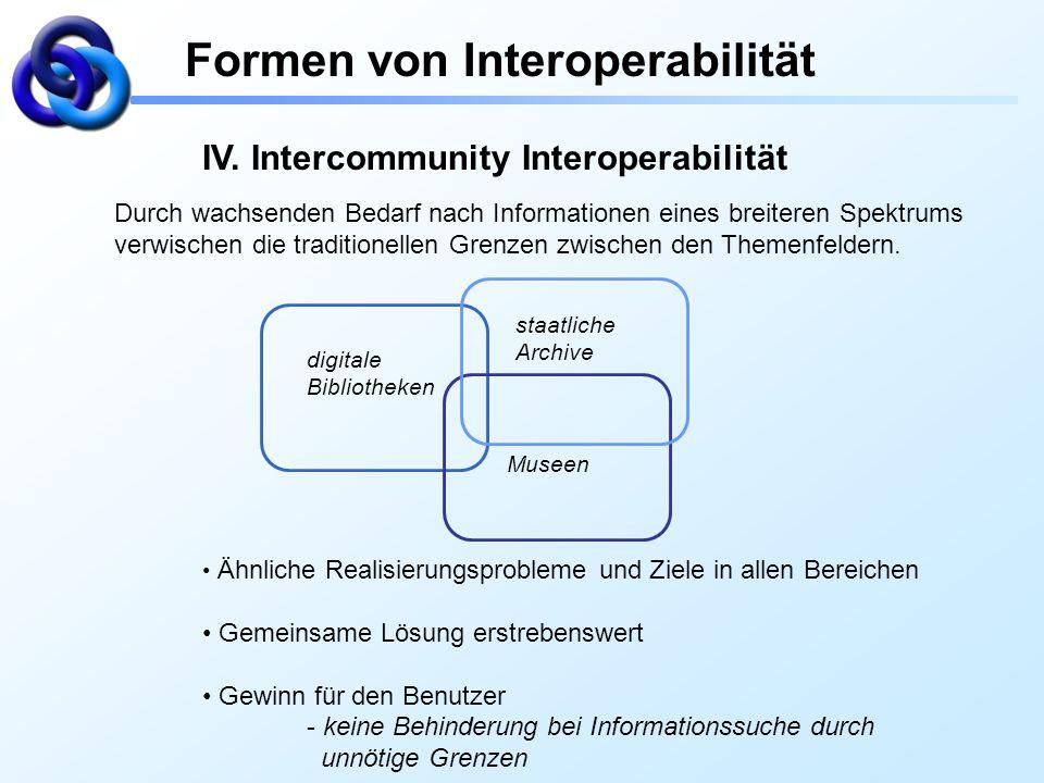 Formen von Interoperabilität