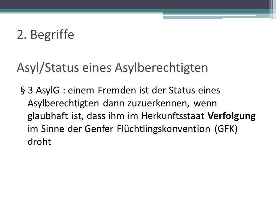 2. Begriffe Asyl/Status eines Asylberechtigten