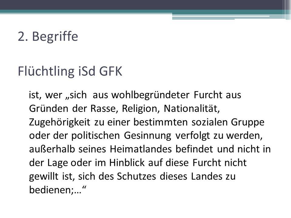 2. Begriffe Flüchtling iSd GFK
