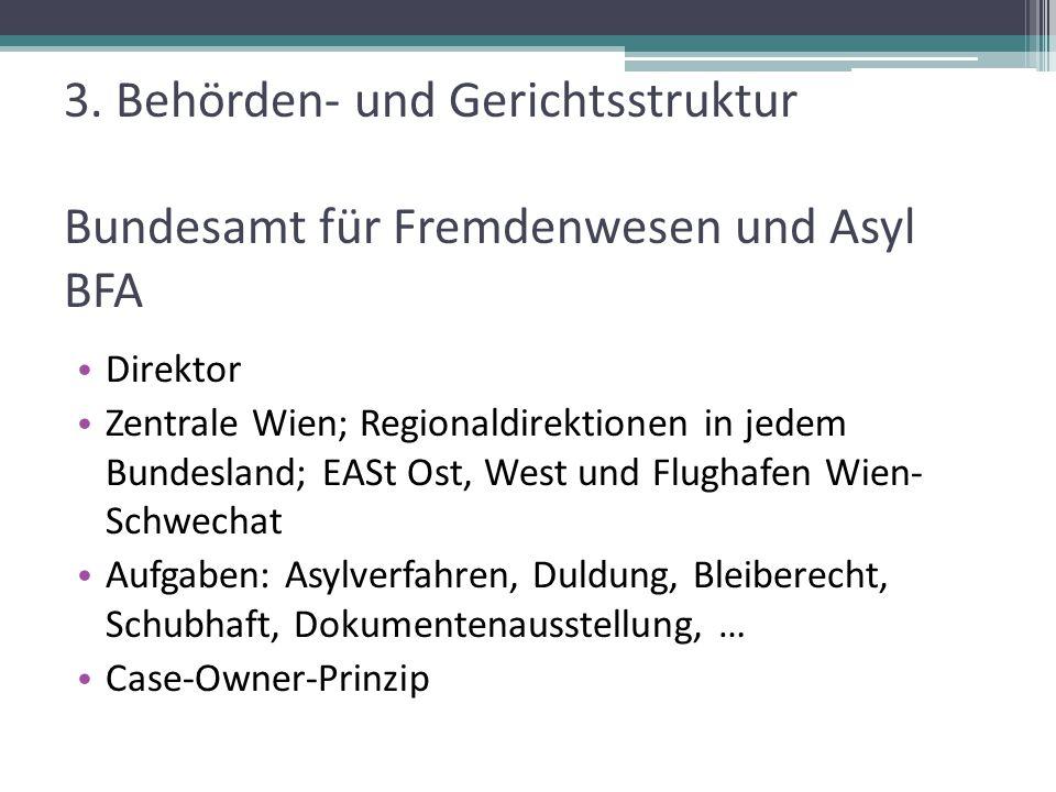 3. Behörden- und Gerichtsstruktur Bundesamt für Fremdenwesen und Asyl BFA