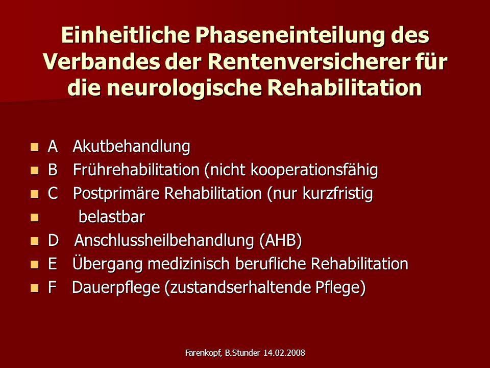 Einheitliche Phaseneinteilung des Verbandes der Rentenversicherer für die neurologische Rehabilitation