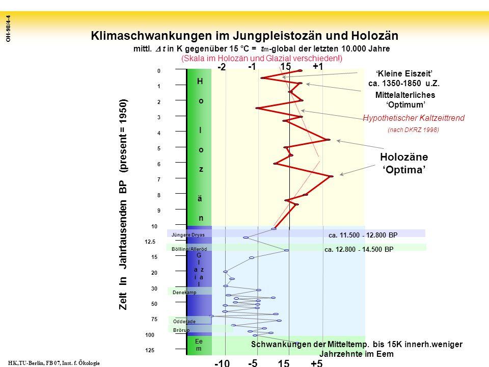 Klimaschwankungen im Jungpleistozän und Holozän