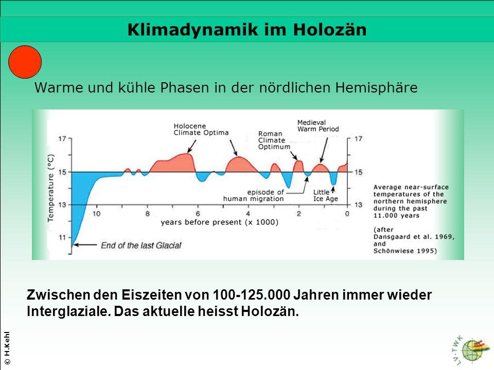 Klimadynamik im Holozän