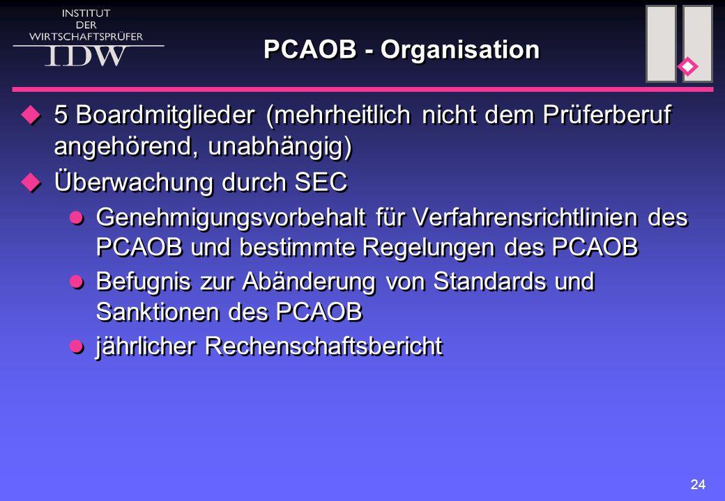 PCAOB - Organisation 5 Boardmitglieder (mehrheitlich nicht dem Prüferberuf angehörend, unabhängig) Überwachung durch SEC.
