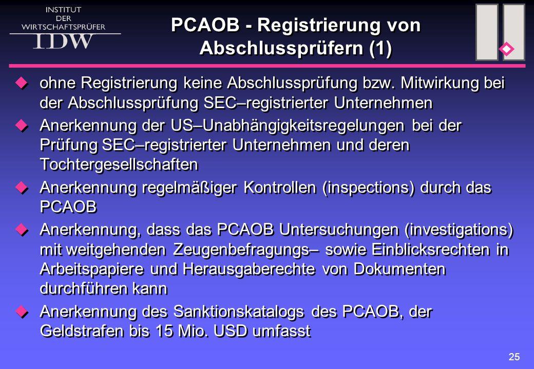 PCAOB - Registrierung von Abschlussprüfern (1)