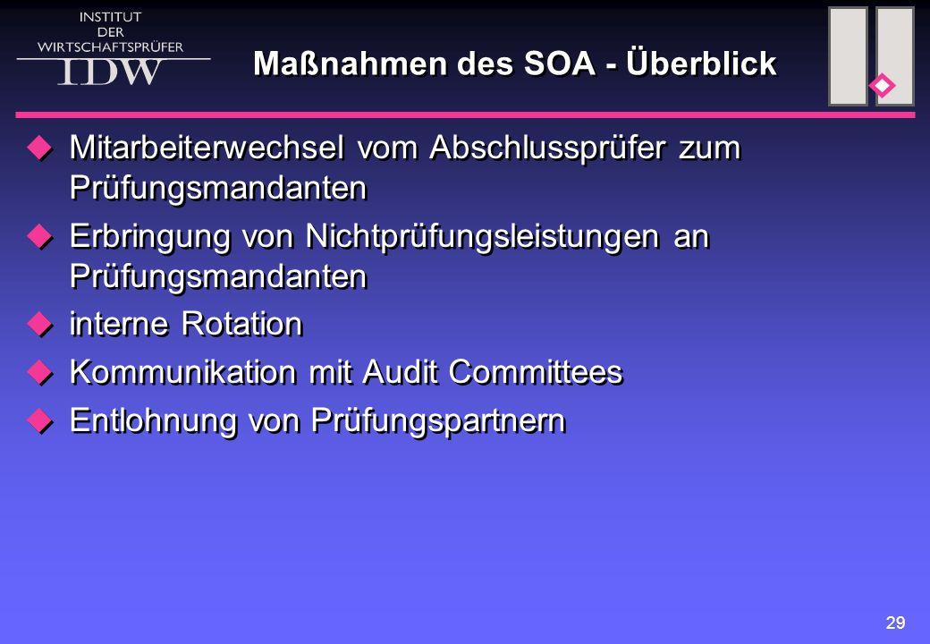 Maßnahmen des SOA - Überblick