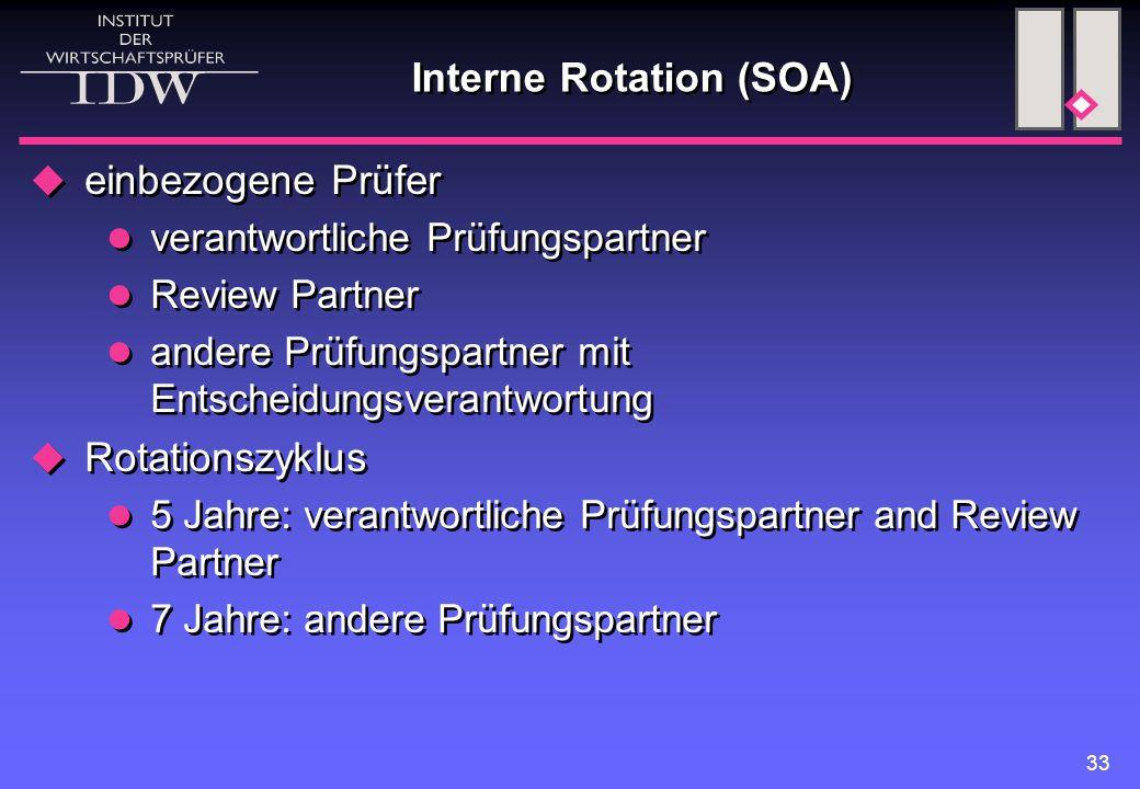Interne Rotation (SOA)