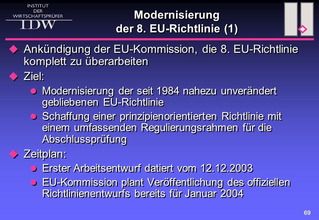 Modernisierung der 8. EU-Richtlinie (1)