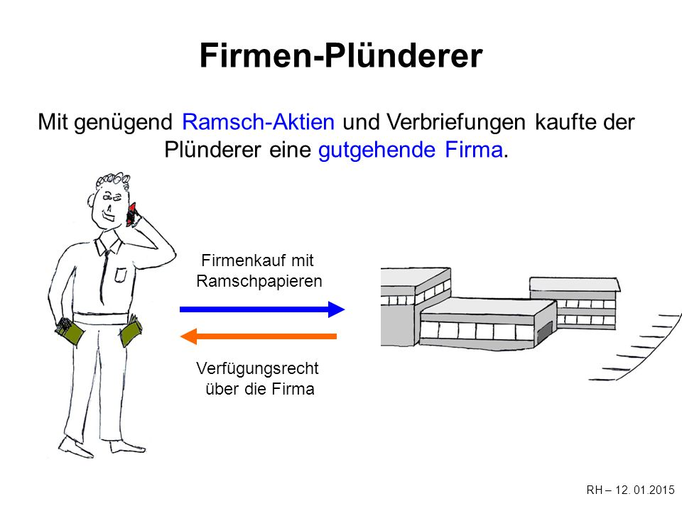 Firmen-Plünderer Mit genügend Ramsch-Aktien und Verbriefungen kaufte der Plünderer eine gutgehende Firma.