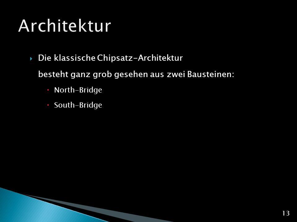 Architektur Die klassische Chipsatz-Architektur