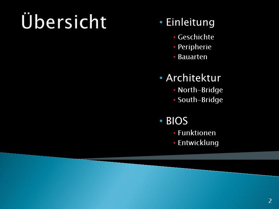 Übersicht Einleitung Architektur BIOS Geschichte Peripherie Bauarten