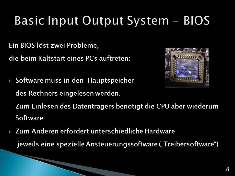 Basic Input Output System - BIOS