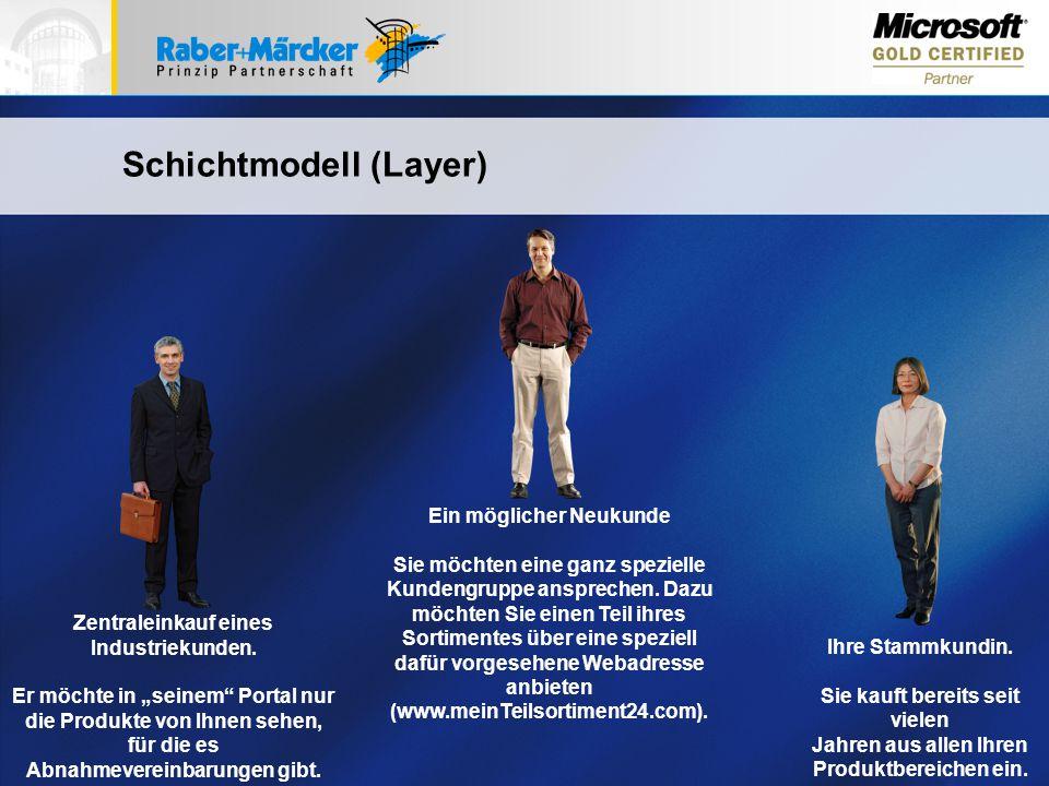 Schichtmodell (Layer)