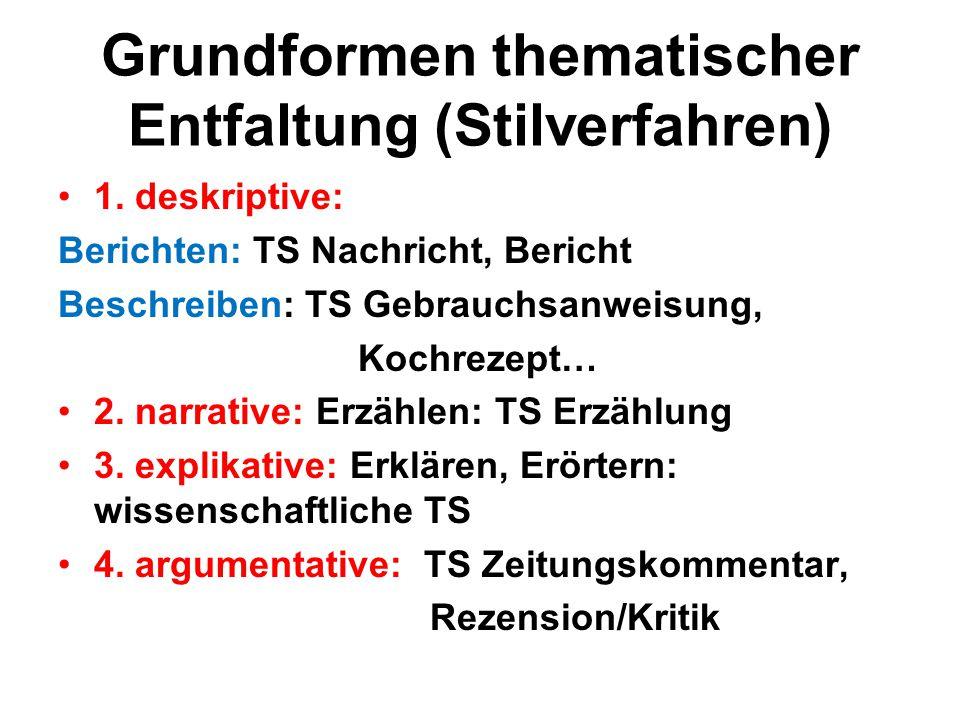 Grundformen thematischer Entfaltung (Stilverfahren)