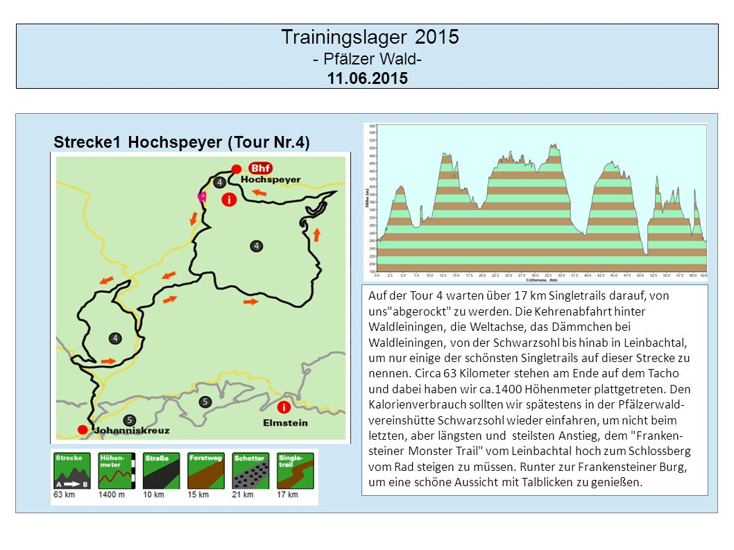 Trainingslager 2015 - Pfälzer Wald- 11.06.2015