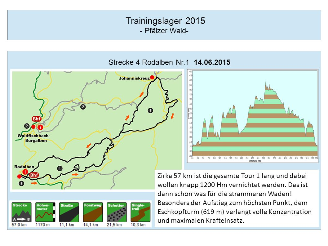 Trainingslager 2015 - Pfälzer Wald-