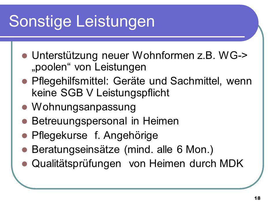 """Sonstige Leistungen Unterstützung neuer Wohnformen z.B. WG-> """"poolen von Leistungen."""