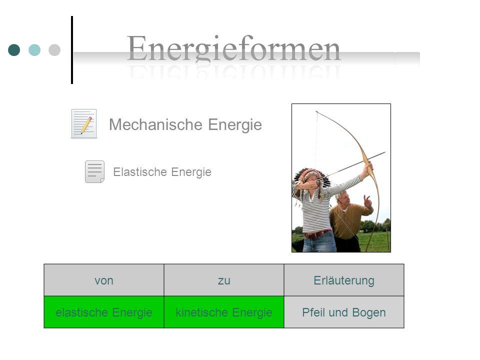 Mechanische Energie Elastische Energie von zu Erläuterung