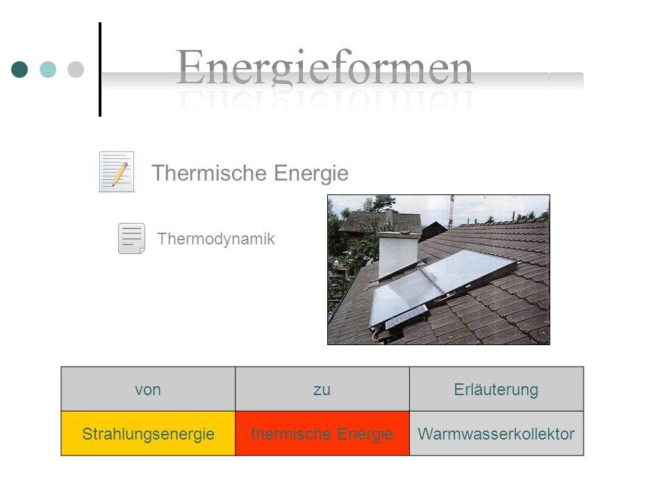 Thermische Energie Thermodynamik von zu Erläuterung Strahlungsenergie