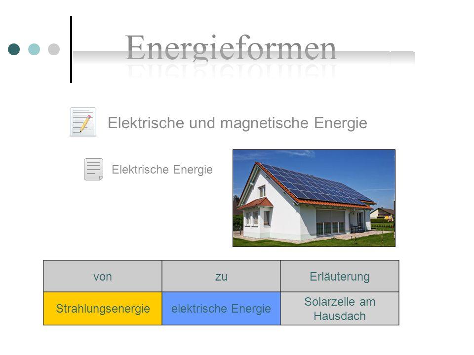 Solarzelle am Hausdach