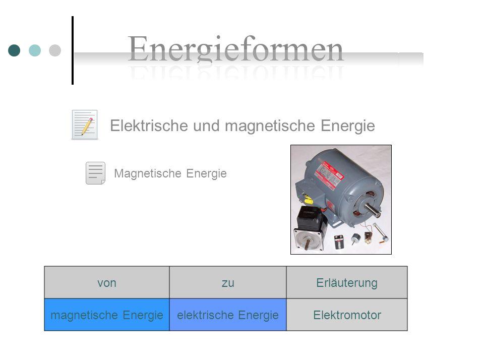 Elektrische und magnetische Energie