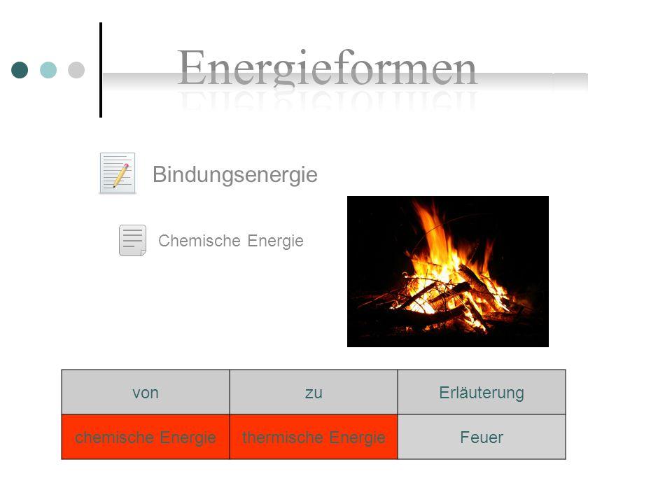 Bindungsenergie Chemische Energie von zu Erläuterung chemische Energie