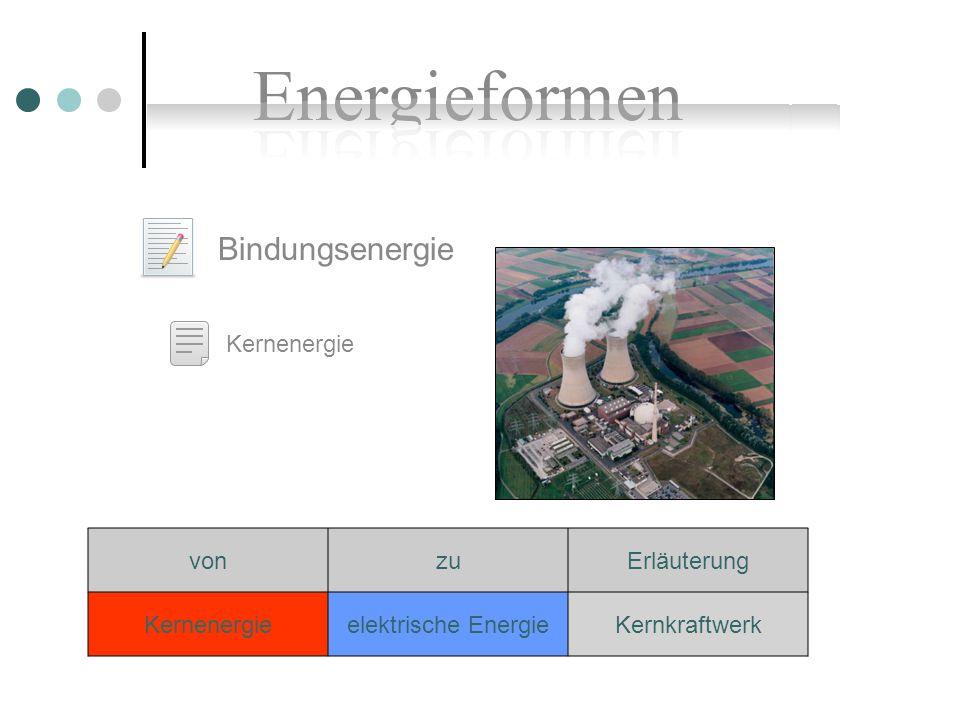 Bindungsenergie Kernenergie von zu Erläuterung Kernenergie