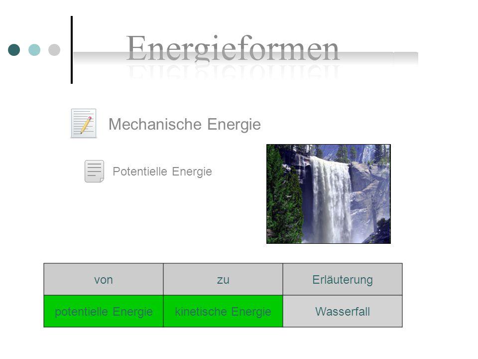 Mechanische Energie Potentielle Energie von zu Erläuterung