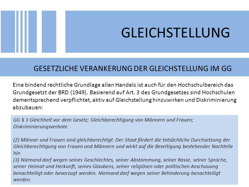 GLEICHSTELLUNG GESETZLICHE VERANKERUNG DER GLEICHSTELLUNG IM GG