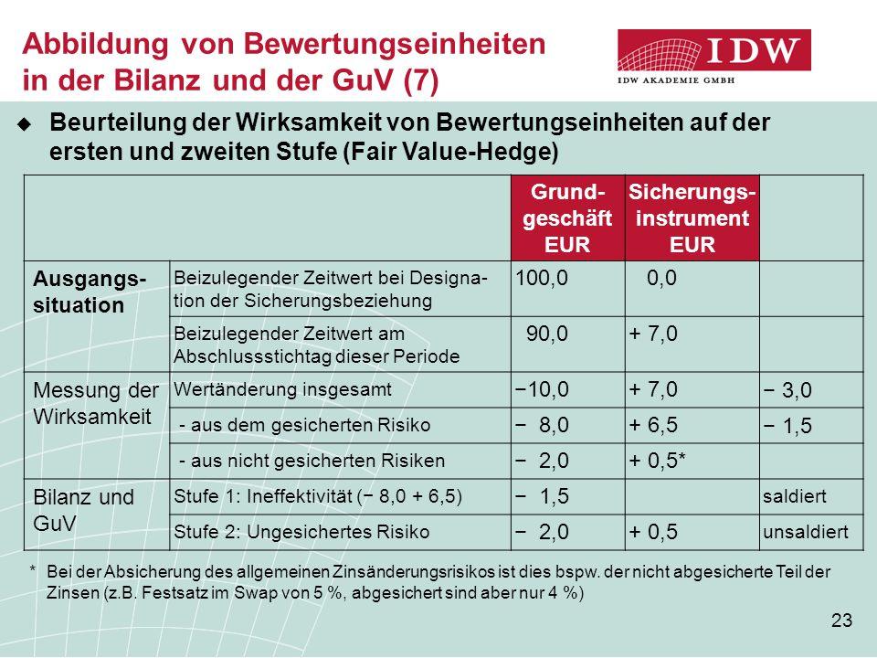 Abbildung von Bewertungseinheiten in der Bilanz und der GuV (7)