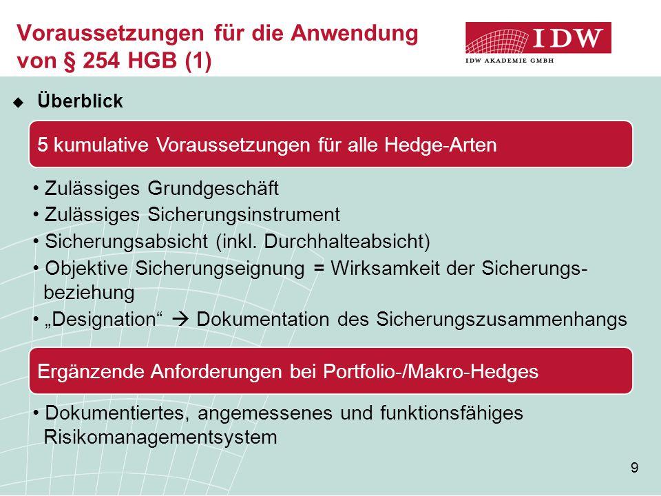 Voraussetzungen für die Anwendung von § 254 HGB (1)