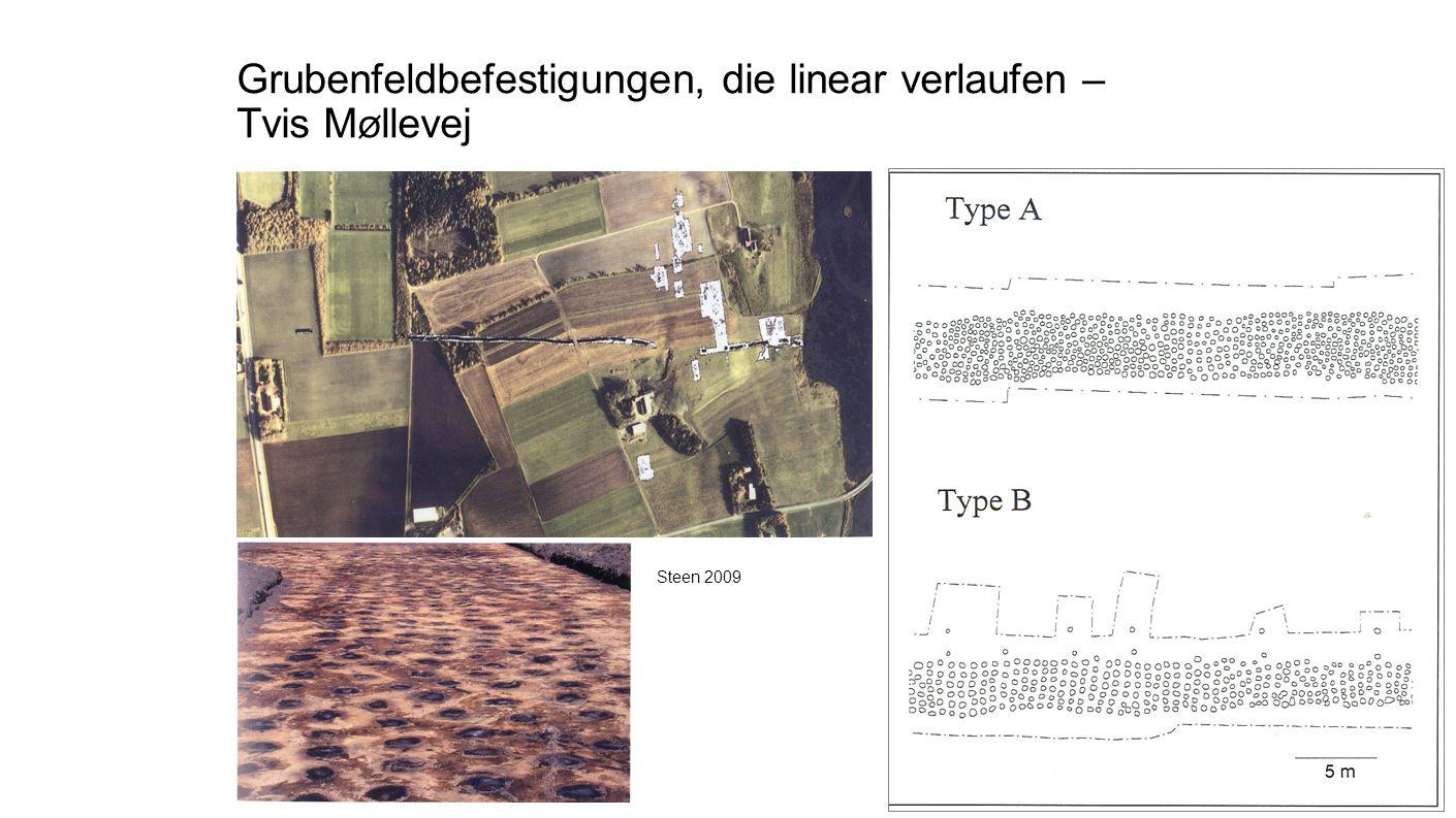 Grubenfeldbefestigungen, die linear verlaufen – Tvis Møllevej