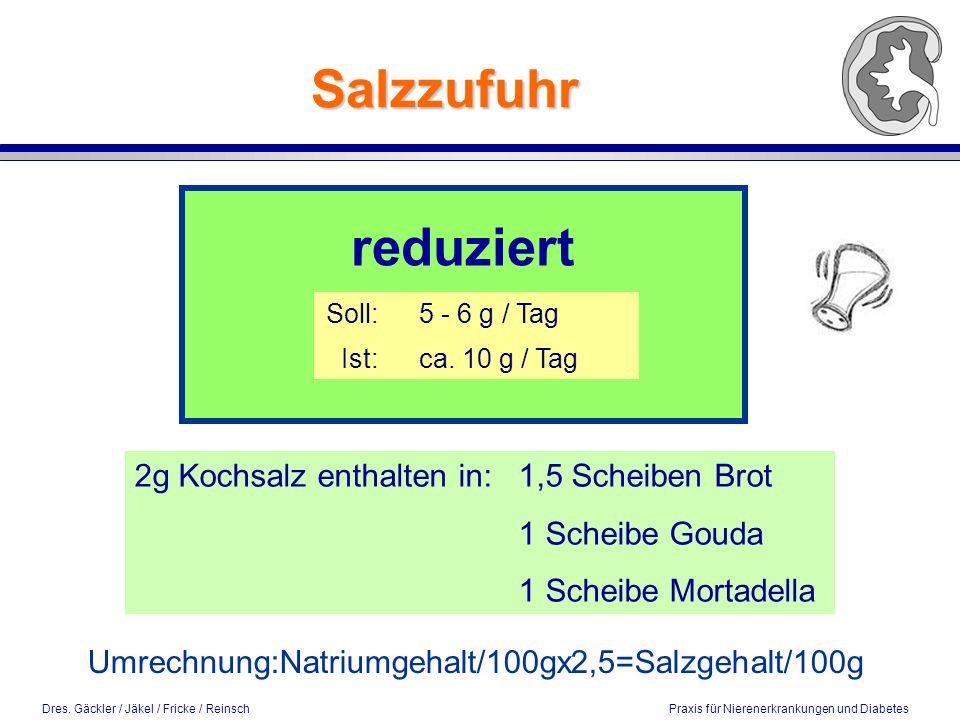 Salzzufuhr reduziert 2g Kochsalz enthalten in: 1,5 Scheiben Brot