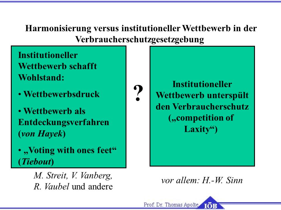 Harmonisierung versus institutioneller Wettbewerb in der