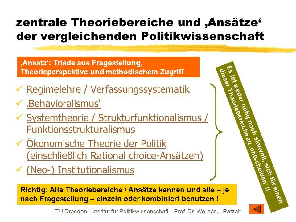 zentrale Theoriebereiche und 'Ansätze' der vergleichenden Politikwissenschaft