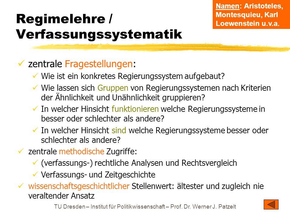 Regimelehre / Verfassungssystematik