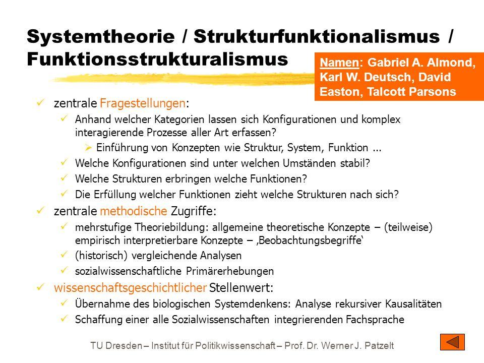 Systemtheorie / Strukturfunktionalismus / Funktionsstrukturalismus