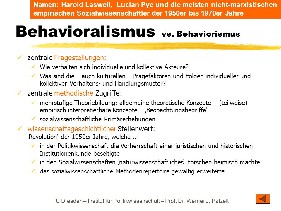 Behavioralismus vs. Behaviorismus