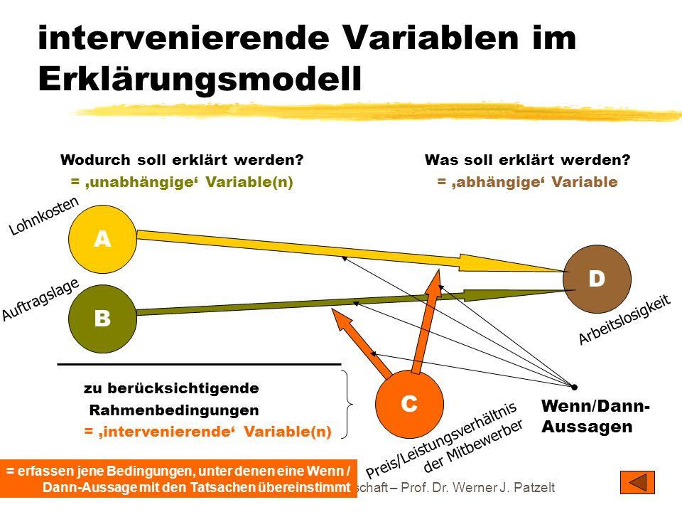 intervenierende Variablen im Erklärungsmodell