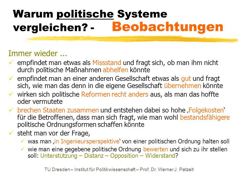 Warum politische Systeme vergleichen - Beobachtungen