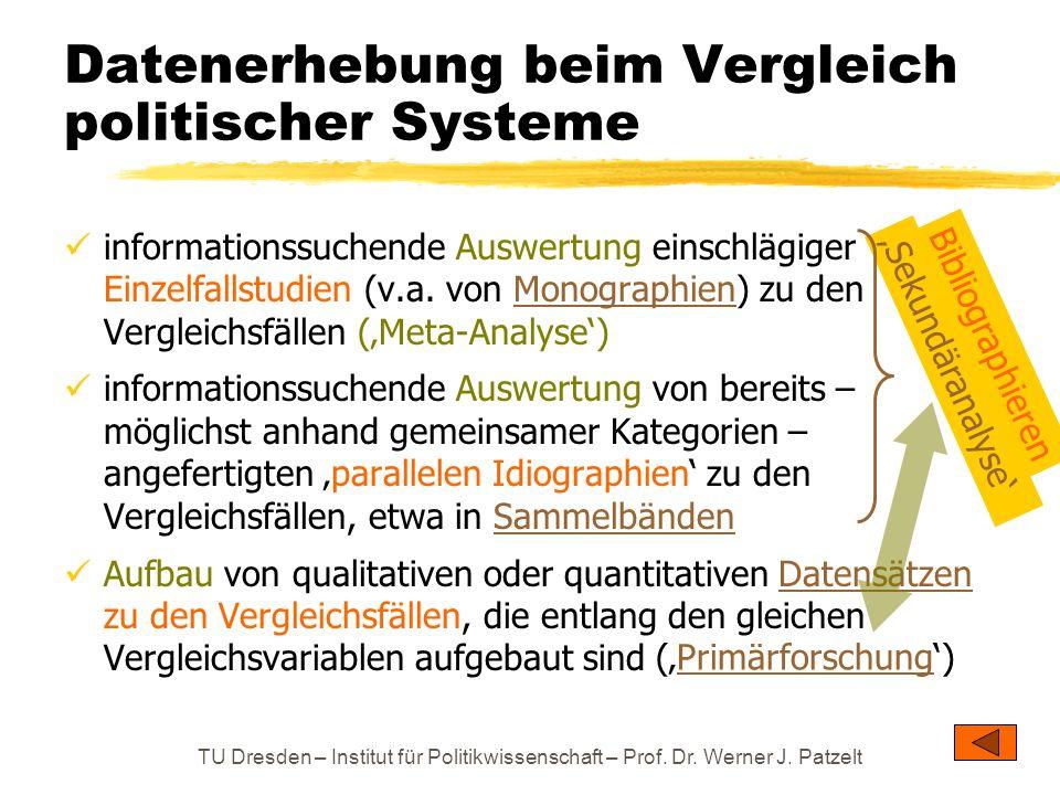 Datenerhebung beim Vergleich politischer Systeme
